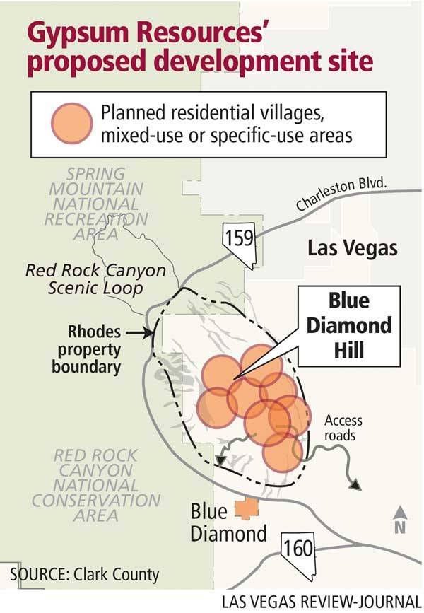 Gypsum Resources' proposed development site.